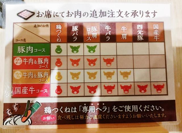 しゃぶ菜メニュー2