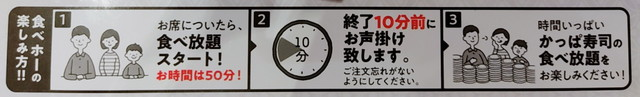 かっぱ寿司時間