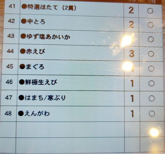 かっぱ寿司食べたもの22